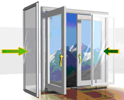 French Door Soundproofing Styles